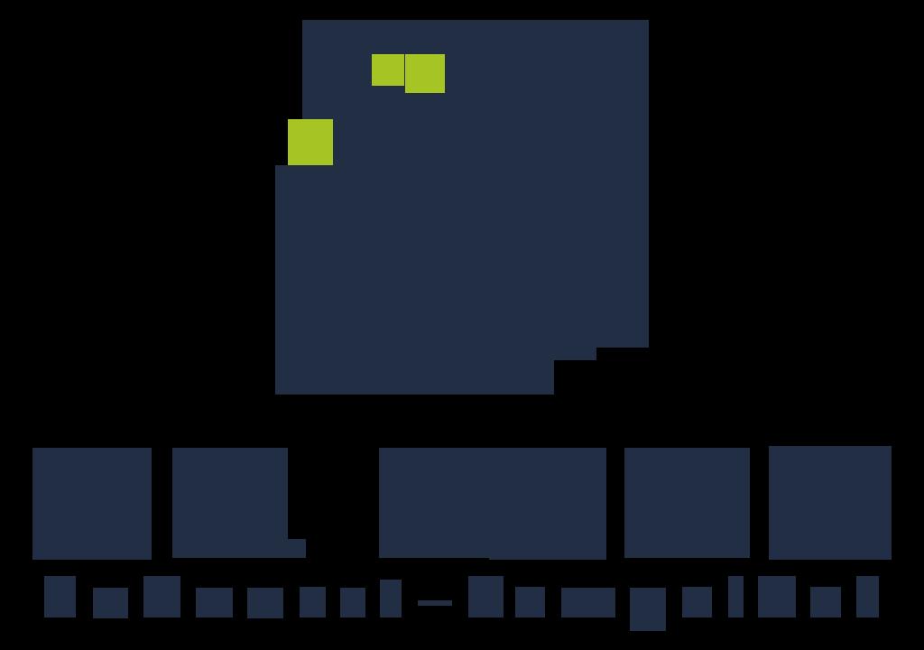 Ihre Zahnarztpraxis In Tempelhof Zahnarzt Dr Kuhn